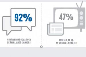 roi-facebook1